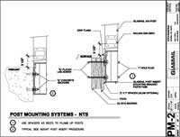 Post Mounting Systems